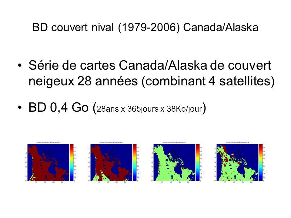 BD couvert nival (1979-2006) Canada/Alaska Série de cartes Canada/Alaska de couvert neigeux 28 années (combinant 4 satellites) BD 0,4 Go ( 28ans x 365jours x 38Ko/jour )
