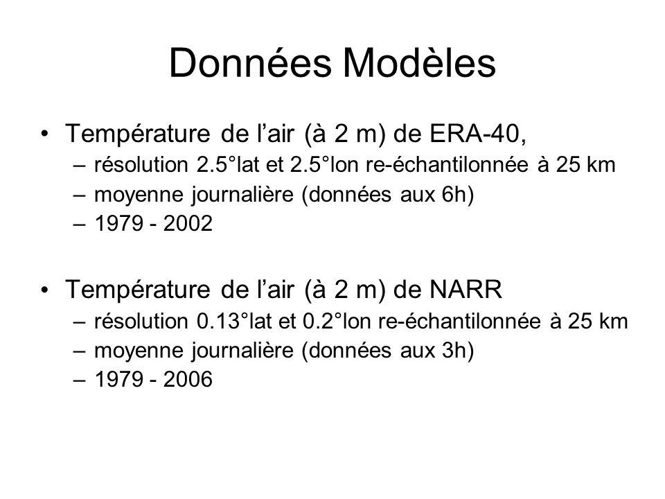 Données Modèles Température de l'air (à 2 m) de ERA-40, –résolution 2.5°lat et 2.5°lon re-échantilonnée à 25 km –moyenne journalière (données aux 6h) –1979 - 2002 Température de l'air (à 2 m) de NARR –résolution 0.13°lat et 0.2°lon re-échantilonnée à 25 km –moyenne journalière (données aux 3h) –1979 - 2006
