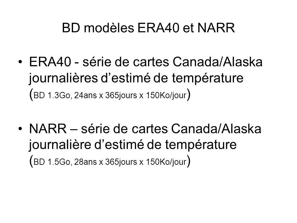 BD modèles ERA40 et NARR ERA40 - série de cartes Canada/Alaska journalières d'estimé de température ( BD 1.3Go, 24ans x 365jours x 150Ko/jour ) NARR – série de cartes Canada/Alaska journalière d'estimé de température ( BD 1.5Go, 28ans x 365jours x 150Ko/jour )