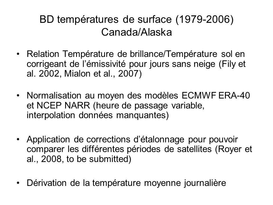 BD températures de surface (1979-2006) Canada/Alaska Relation Température de brillance/Température sol en corrigeant de l'émissivité pour jours sans neige (Fily et al.