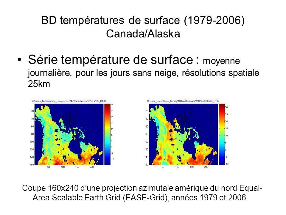 BD températures de surface (1979-2006) Canada/Alaska Série température de surface : moyenne journalière, pour les jours sans neige, résolutions spatiale 25km Coupe 160x240 d'une projection azimutale amérique du nord Equal- Area Scalable Earth Grid (EASE-Grid), années 1979 et 2006
