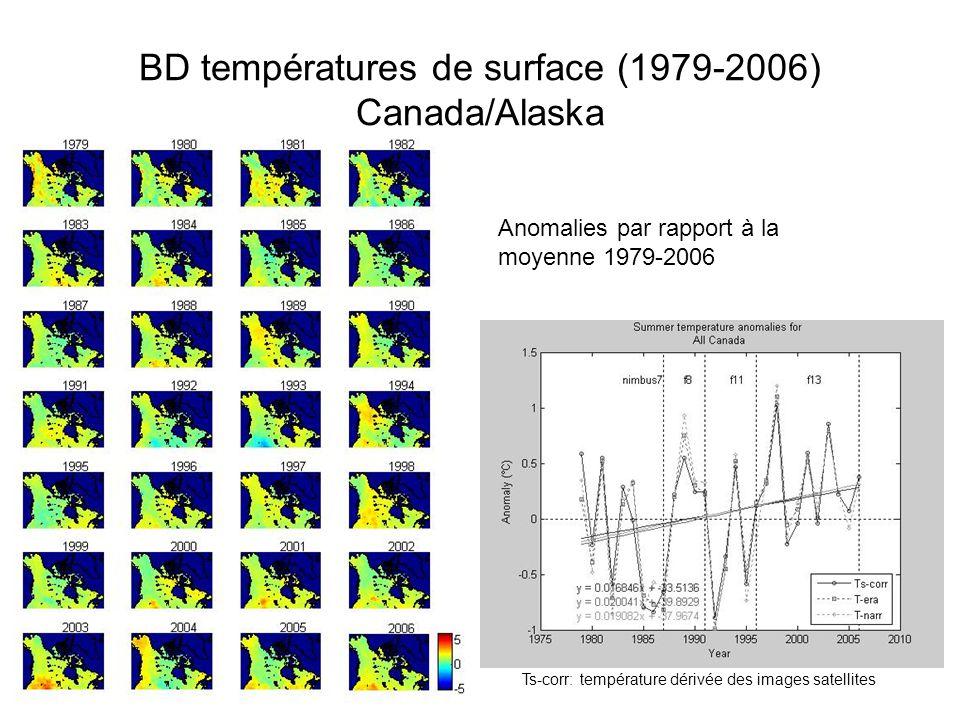 Anomalies par rapport à la moyenne 1979-2006 Ts-corr: température dérivée des images satellites