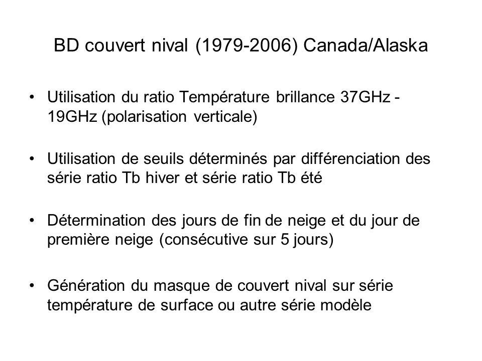 BD couvert nival (1979-2006) Canada/Alaska Utilisation du ratio Température brillance 37GHz - 19GHz (polarisation verticale) Utilisation de seuils déterminés par différenciation des série ratio Tb hiver et série ratio Tb été Détermination des jours de fin de neige et du jour de première neige (consécutive sur 5 jours) Génération du masque de couvert nival sur série température de surface ou autre série modèle