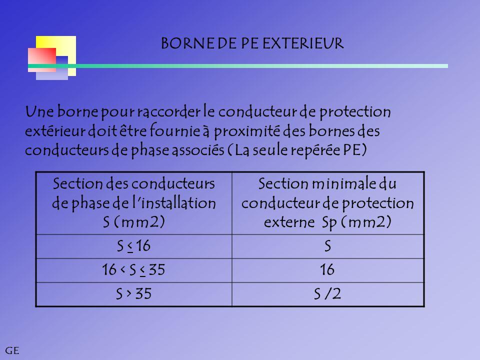GE BORNE DE PE EXTERIEUR Une borne pour raccorder le conducteur de protection extérieur doit être fournie à proximité des bornes des conducteurs de phase associés (La seule repérée PE) Section des conducteurs de phase de l installation S (mm2) Section minimale du conducteur de protection externe Sp (mm2) S < 16S 16 < S < 3516 S > 35S /2