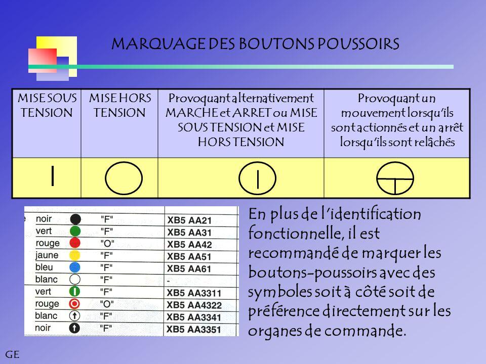 GE MARQUAGE DES BOUTONS POUSSOIRS MISE SOUS TENSION MISE HORS TENSION Provoquant alternativement MARCHE et ARRET ou MISE SOUS TENSION et MISE HORS TENSION Provoquant un mouvement lorsqu ils sont actionnés et un arrêt lorsqu ils sont relâchés En plus de l identification fonctionnelle, il est recommandé de marquer les boutons-poussoirs avec des symboles soit à côté soit de préférence directement sur les organes de commande.