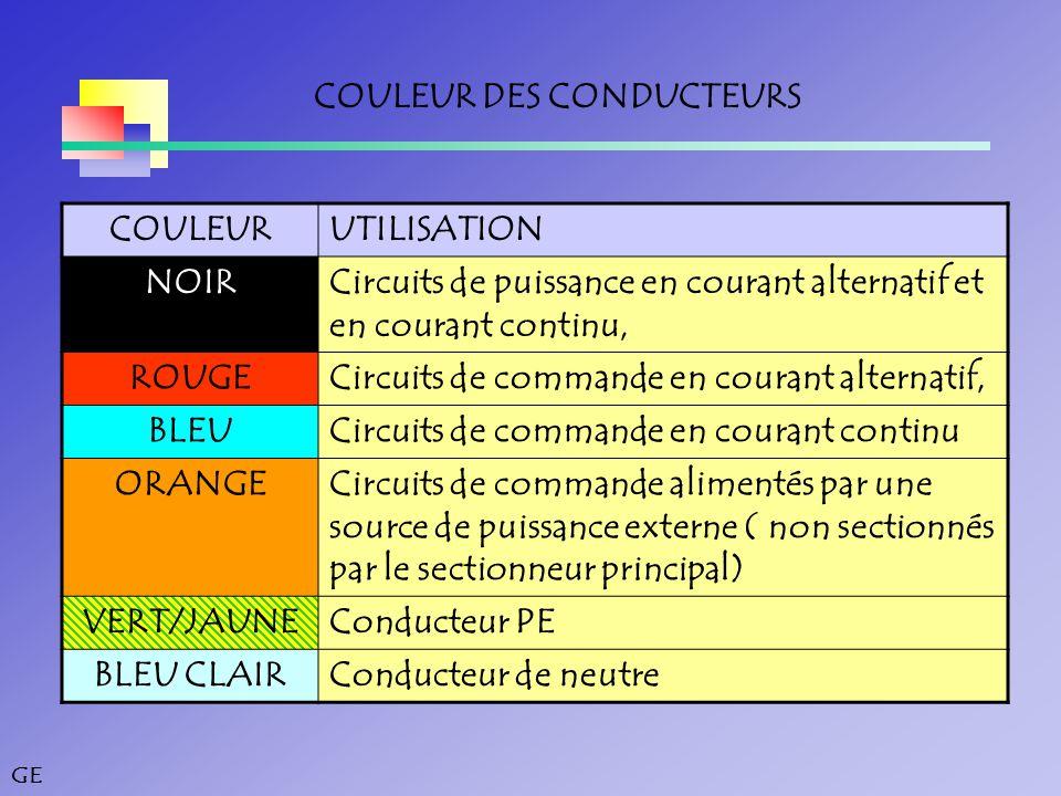 GE COULEUR DES CONDUCTEURS COULEURUTILISATION NOIRCircuits de puissance en courant alternatif et en courant continu, ROUGECircuits de commande en courant alternatif, BLEUCircuits de commande en courant continu ORANGECircuits de commande alimentés par une source de puissance externe ( non sectionnés par le sectionneur principal) VERT/JAUNEConducteur PE BLEU CLAIRConducteur de neutre