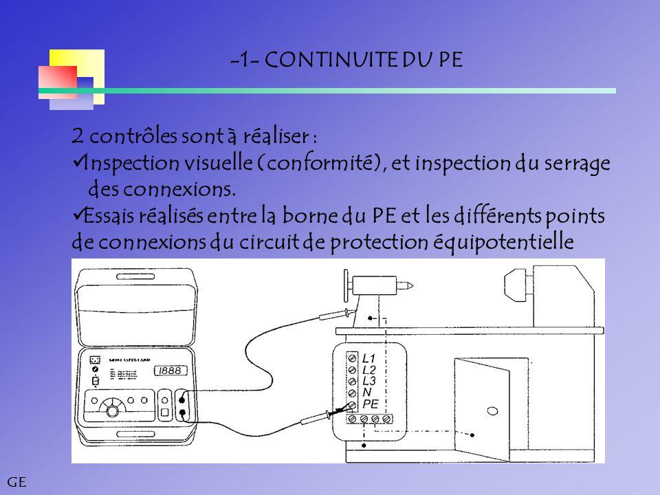 GE -1- CONTINUITE DU PE 2 contrôles sont à réaliser : Inspection visuelle (conformité), et inspection du serrage des connexions.