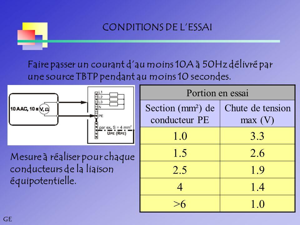 GE CONDITIONS DE L'ESSAI Faire passer un courant d'au moins 10A à 50Hz délivré par une source TBTP pendant au moins 10 secondes.