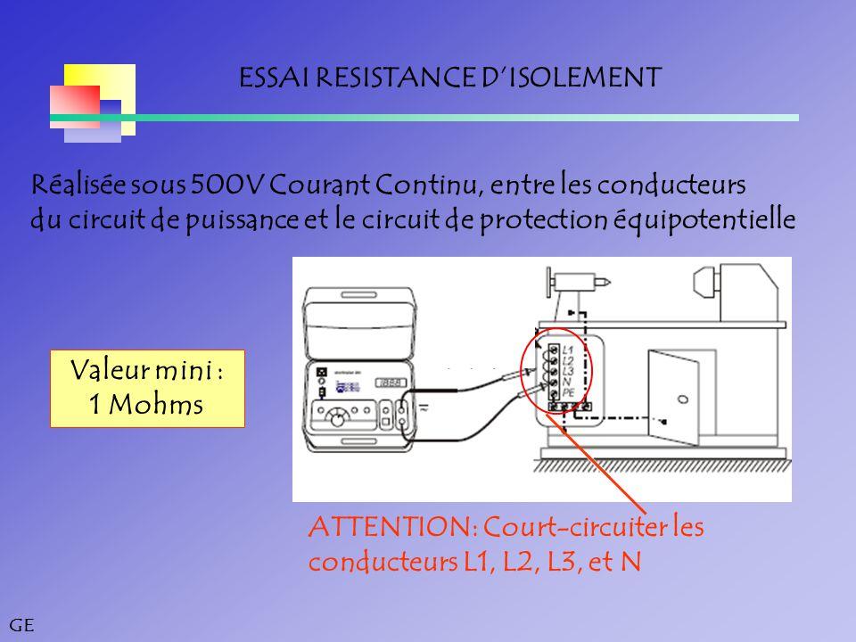 GE ESSAI RESISTANCE D'ISOLEMENT Réalisée sous 500V Courant Continu, entre les conducteurs du circuit de puissance et le circuit de protection équipotentielle ATTENTION: Court-circuiter les conducteurs L1, L2, L3, et N Valeur mini : 1 Mohms
