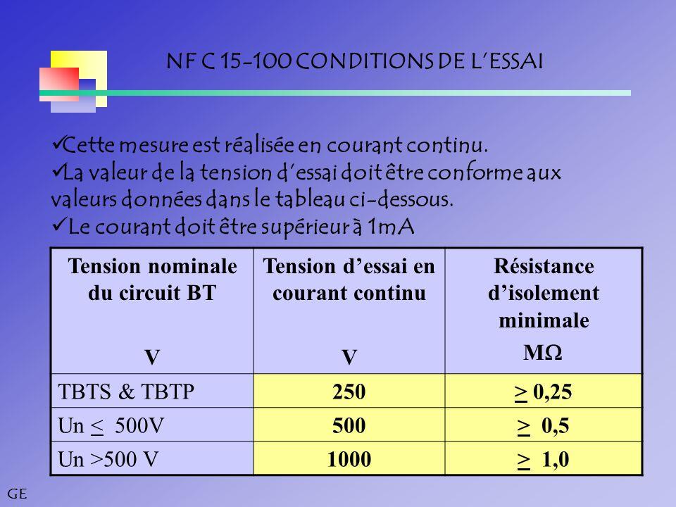 GE SCHEMA DE L'ESSAI Déconnecter les composants non calibrés pour supporter cet essai Mettre en court-circuit les conducteurs actifs