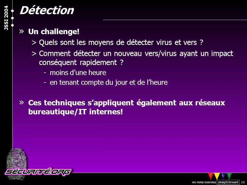 © 2003 Nicolas FISCHBACH JSSI 2004 13 Détection » Un challenge! >Quels sont les moyens de détecter virus et vers ? >Comment détecter un nouveau vers/v