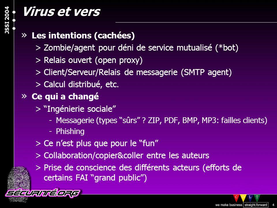 © 2003 Nicolas FISCHBACH JSSI 2004 4 Virus et vers » Les intentions (cachées) >Zombie/agent pour déni de service mutualisé (*bot) >Relais ouvert (open