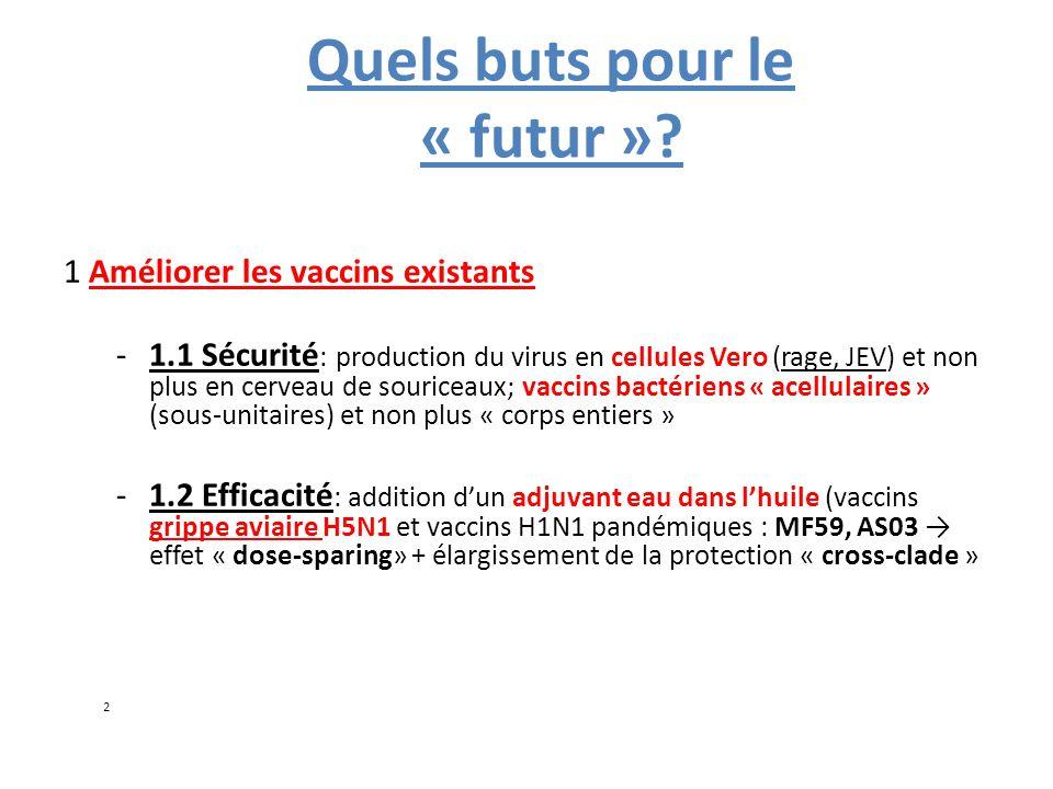 Quels buts pour le « futur »? 1 Améliorer les vaccins existants -1.1 Sécurité : production du virus en cellules Vero (rage, JEV) et non plus en cervea