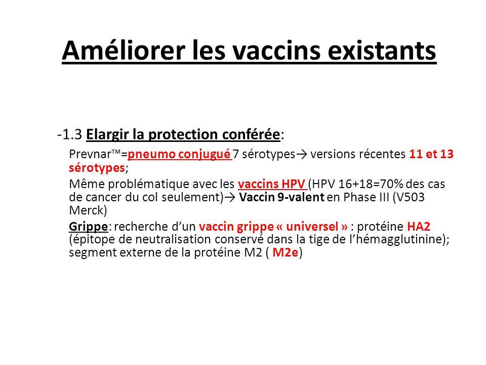 Améliorer les vaccins existants -1.3 Elargir la protection conférée: Prevnar™=pneumo conjugué 7 sérotypes→ versions récentes 11 et 13 sérotypes; Même