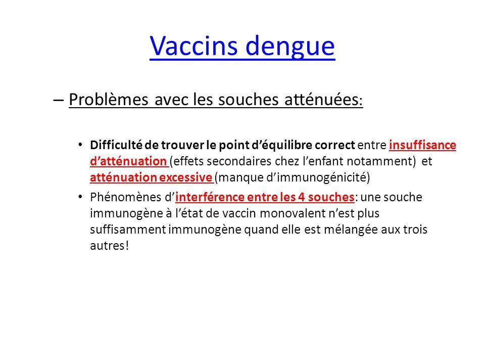 Vaccins dengue – Problèmes avec les souches atténuées : Difficulté de trouver le point d'équilibre correct entre insuffisance d'atténuation (effets se