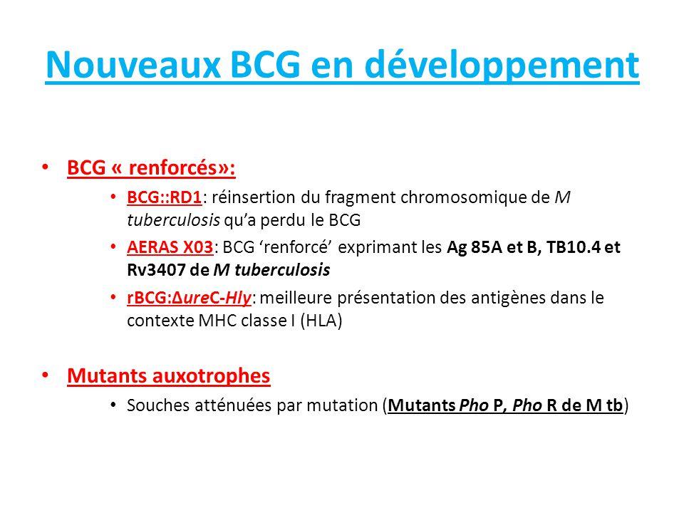 Nouveaux BCG en développement BCG « renforcés»: BCG::RD1: réinsertion du fragment chromosomique de M tuberculosis qu'a perdu le BCG AERAS X03: BCG 're