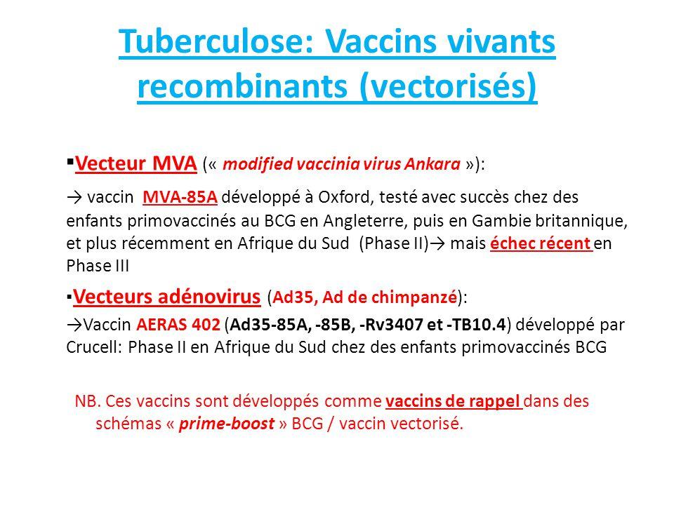 Tuberculose: Vaccins vivants recombinants (vectorisés) ▪ Vecteur MVA (« modified vaccinia virus Ankara »): → vaccin MVA-85A développé à Oxford, testé