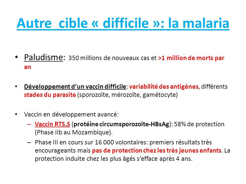 Autre cible « difficile »: la malaria Paludisme: 350 millions de nouveaux cas et >1 million de morts par an Développement d'un vaccin difficile: varia