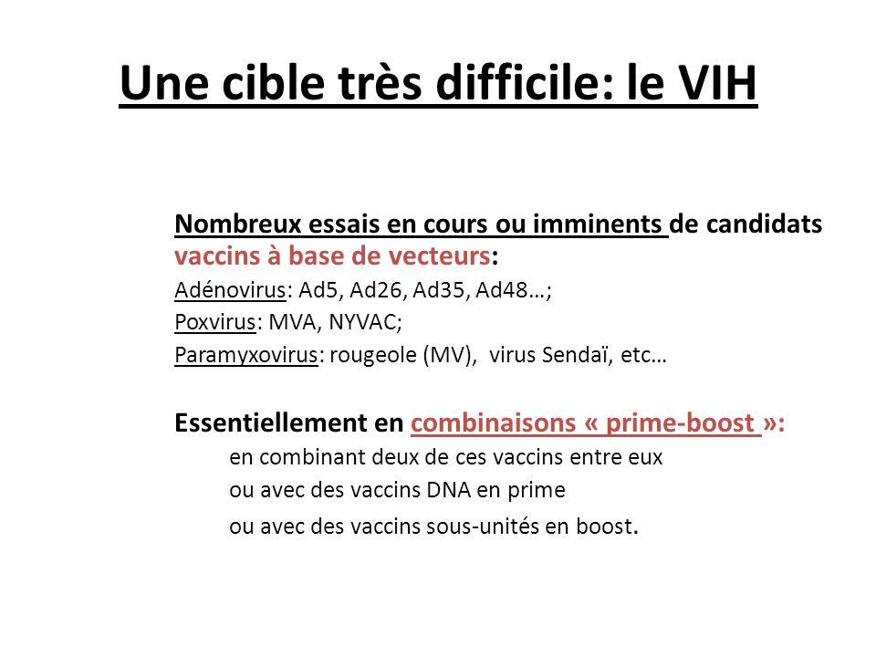 Une cible très difficile: le VIH Nombreux essais en cours ou imminents de candidats vaccins à base de vecteurs: Adénovirus: Ad5, Ad26, Ad35, Ad48…; Po
