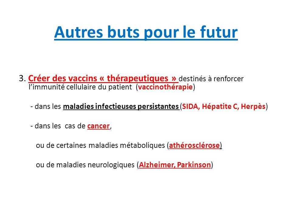 Autres buts pour le futur 3. Créer des vaccins « thérapeutiques » destinés à renforcer l'immunité cellulaire du patient (vaccinothérapie) - dans les m