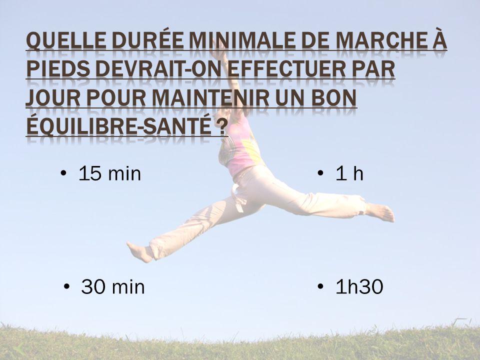 15 min 30 min 1h30 1 h