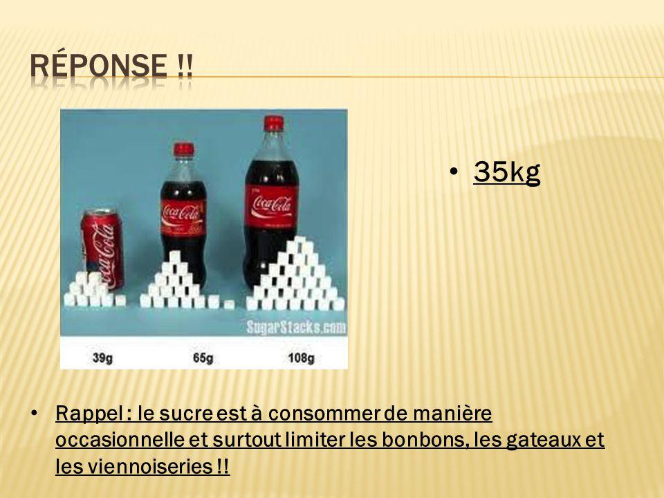 Rappel : le sucre est à consommer de manière occasionnelle et surtout limiter les bonbons, les gateaux et les viennoiseries !!