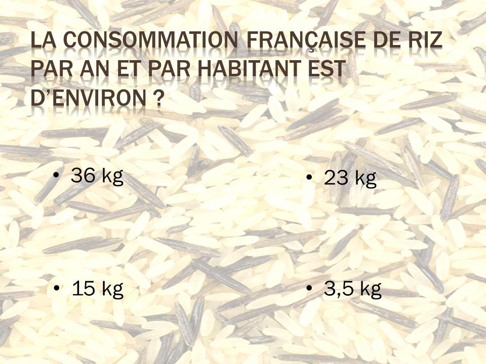 36 kg 3,5 kg 23 kg 15 kg