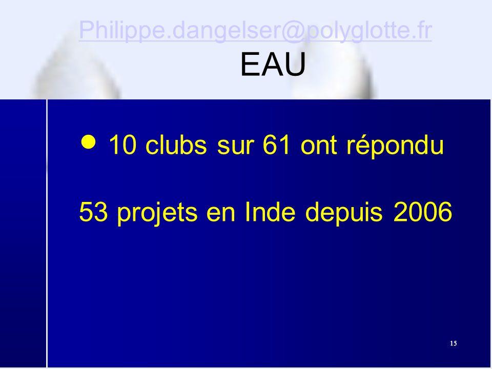15 Philippe.dangelser@polyglotte.fr EAU ● 10 clubs sur 61 ont répondu 53 projets en Inde depuis 2006
