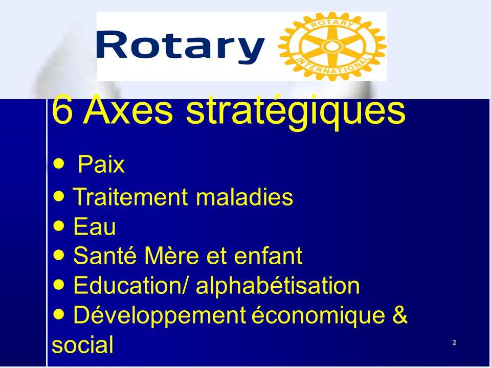2 6 Axes stratégiques ● Paix ● Traitement maladies ● Eau ● Santé Mère et enfant ● Education/ alphabétisation ● Développement économique & social