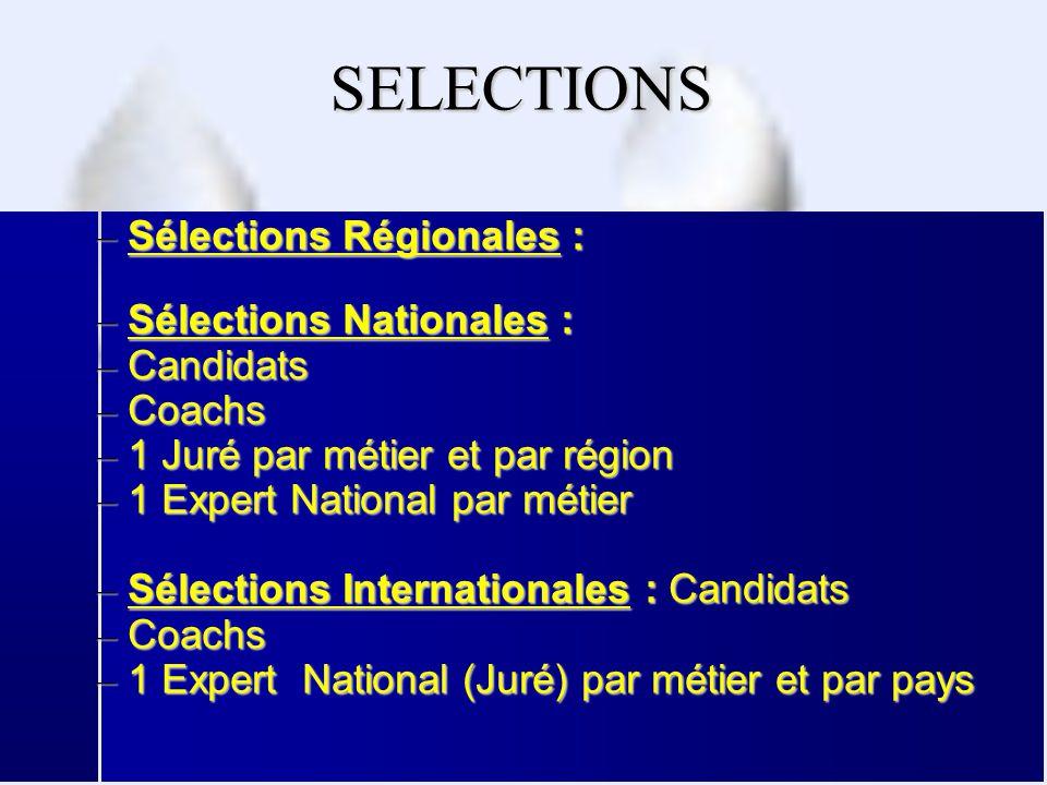 SELECTIONS – Sélections Régionales : – Sélections Nationales : – Candidats – Coachs – 1 Juré par métier et par région – 1 Expert National par métier – Sélections Internationales : Candidats – Coachs – 1 Expert National (Juré) par métier et par pays