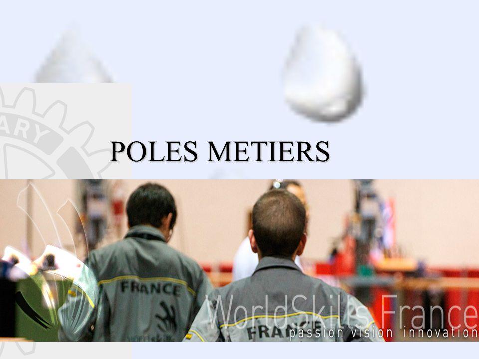 POLES METIERS POLES METIERS