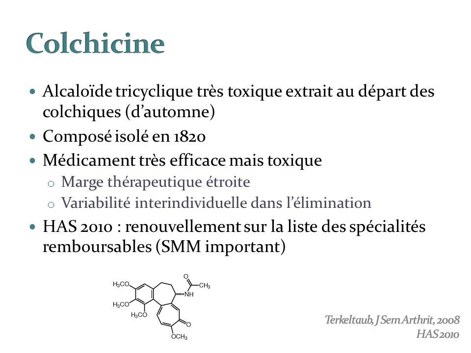 Alcaloïde tricyclique très toxique extrait au départ des colchiques (d'automne) Composé isolé en 1820 Médicament très efficace mais toxique o Marge th