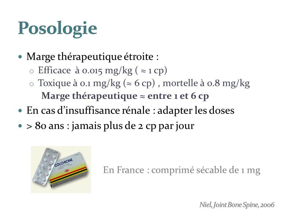 Marge thérapeutique étroite : o Efficace à 0.015 mg/kg ( ≈ 1 cp) o Toxique à 0.1 mg/kg (≈ 6 cp), mortelle à 0.8 mg/kg Marge thérapeutique ≈ entre 1 et