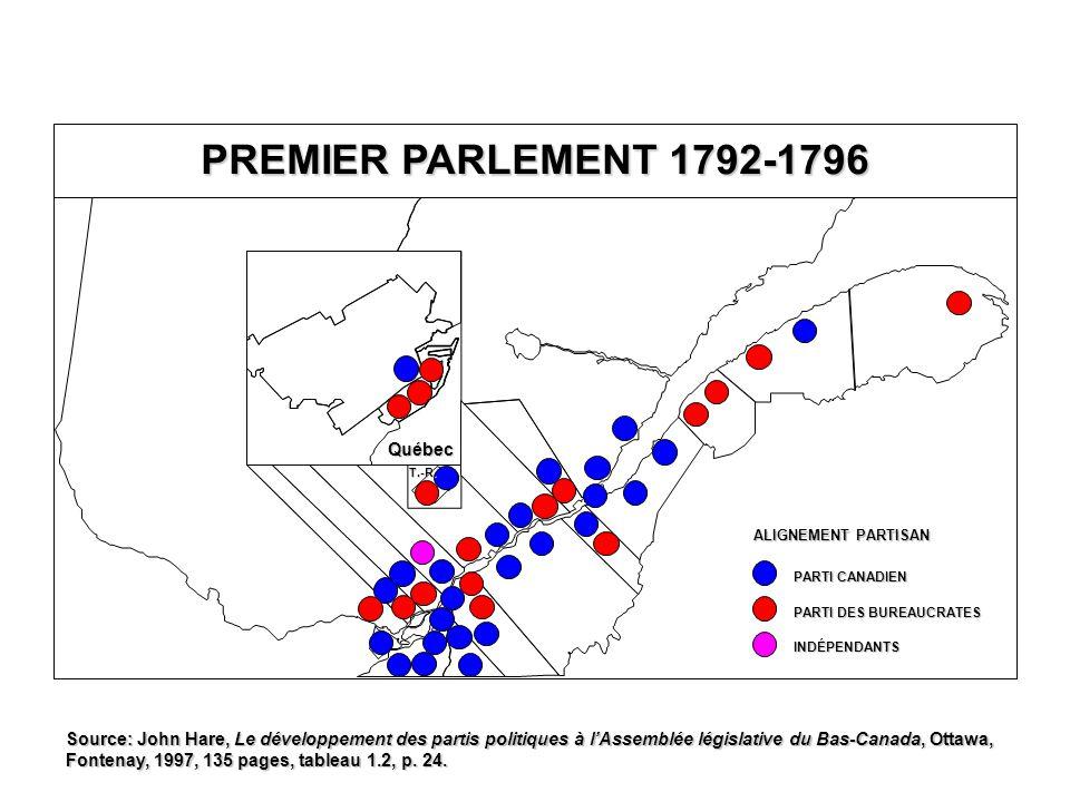CINQUIÈME PARLEMENT 1808-1809 Source: John Hare, Le développement des partis politiques à l'Assemblée législative du Bas-Canada, Ottawa, Fontenay, 1997, 135 pages, tableau 2.4, p.