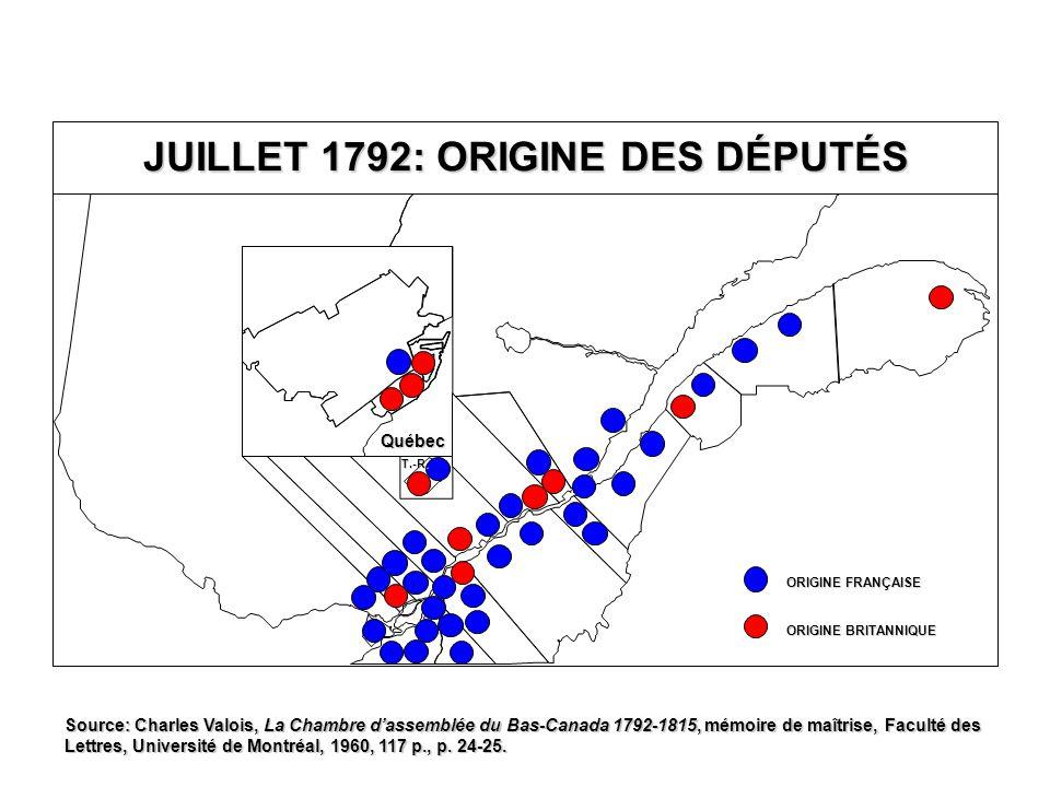 TROISIÈME PARLEMENT 1800-1804 Source: John Hare, Le développement des partis politiques à l'Assemblée législative du Bas-Canada, Ottawa, Fontenay, 1997, 135 pages, tableau 1.9, p.