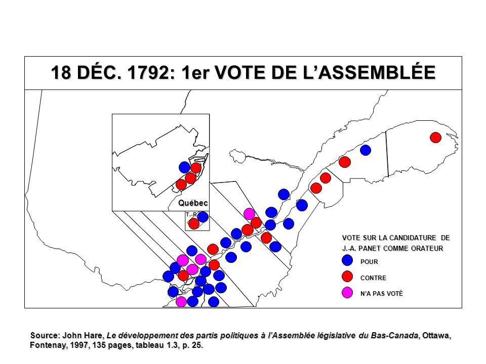 SIXIÈME PARLEMENT 1809-1810 Source: John Hare, Le développement des partis politiques à l'Assemblée législative du Bas-Canada, Ottawa, Fontenay, 1997, 135 pages, tableau 2.7, p.