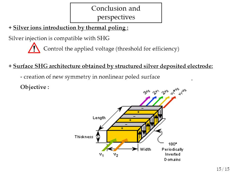 Conclusion and perspectives 15 / 15 + Silver ions introduction by thermal poling : Silver injection is compatible with SHG Control the applied voltage (threshold for efficiency) + Surface SHG architecture obtained by structured silver deposited electrode: - creation of new symmetry in nonlinear poled surface Objective :