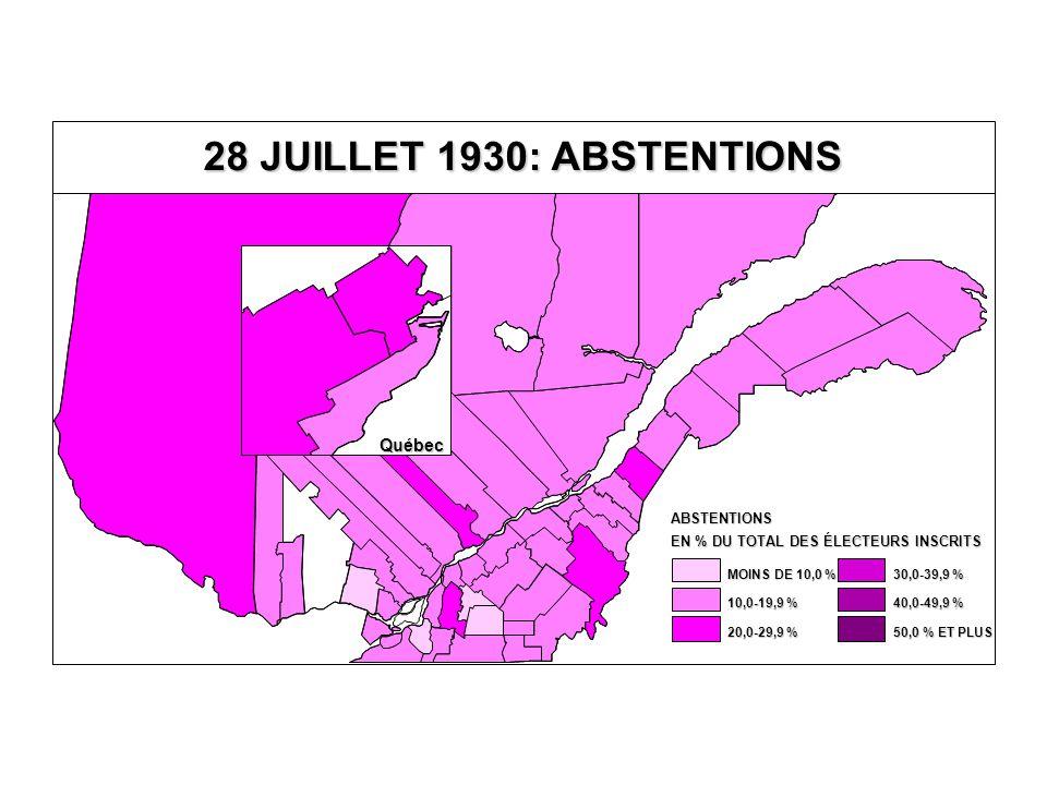 EN % DU TOTAL DES ÉLECTEURS INSCRITS ABSTENTIONS 40,0-49,9 % 30,0-39,9 % 20,0-29,9 % 10,0-19,9 % MOINS DE 10,0 % 50,0 % ET PLUS Québec 28 JUILLET 1930: ABSTENTIONS