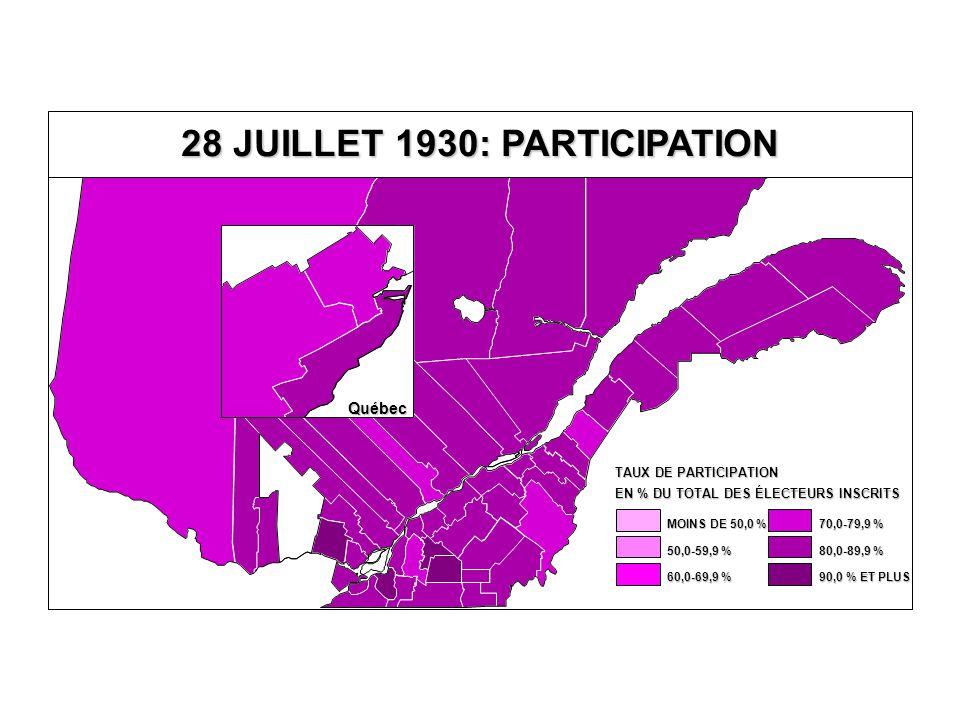 EN % DU TOTAL DES ÉLECTEURS INSCRITS TAUX DE PARTICIPATION 80,0-89,9 % 70,0-79,9 % 60,0-69,9 % 50,0-59,9 % MOINS DE 50,0 % 90,0 % ET PLUS Québec 28 JUILLET 1930: PARTICIPATION