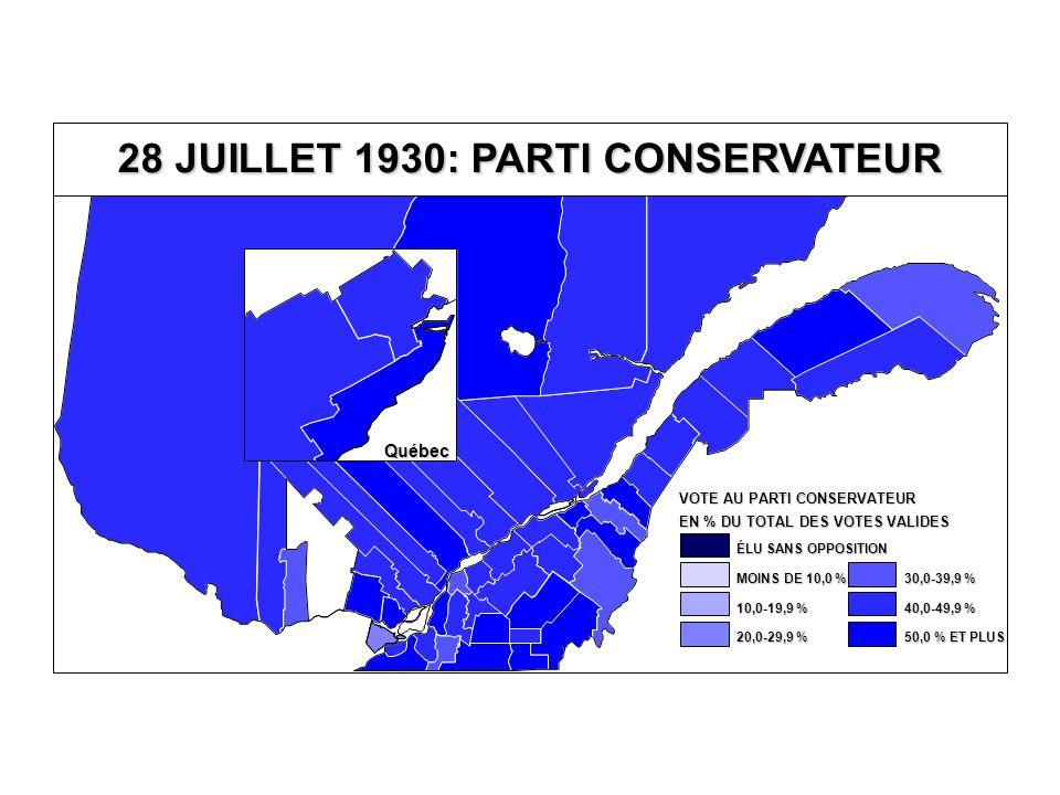 EN % DU TOTAL DES VOTES VALIDES VOTE AU PARTI CONSERVATEUR 40,0-49,9 % 30,0-39,9 % 20,0-29,9 % 10,0-19,9 % MOINS DE 10,0 % ÉLU SANS OPPOSITION 50,0 % ET PLUS Québec 28 JUILLET 1930: PARTI CONSERVATEUR