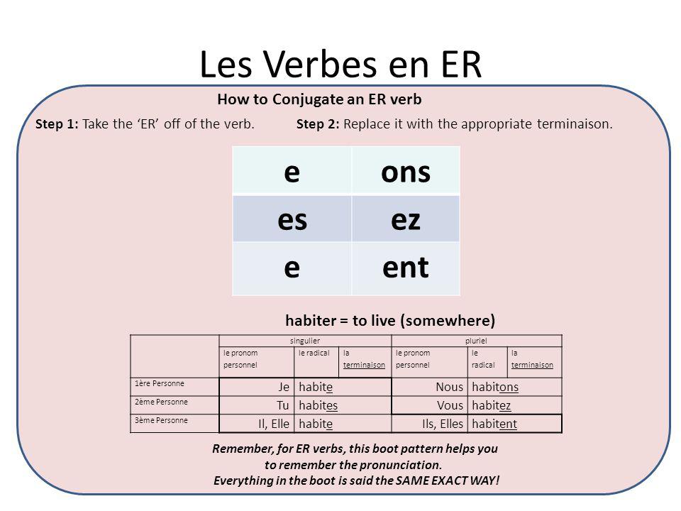 Les Verbes en ER singulierpluriel le pronom personnel le radical la terminaison le pronom personnel le radical la terminaison 1ère Personne JepréfèreNouspréférons 2ème Personne TupréfèresVouspréférez 3ème Personne Il, EllepréfèreIls, Ellespréfèrent How to Conjugate an ER verb préférer= to prefer Remember, for ER verbs, this boot pattern helps you to remember the pronunciation.