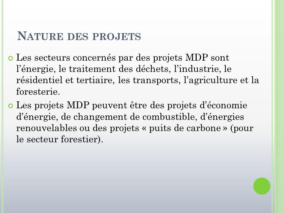 N ATURE DES PROJETS Les secteurs concernés par des projets MDP sont l'énergie, le traitement des déchets, l'industrie, le résidentiel et tertiaire, le