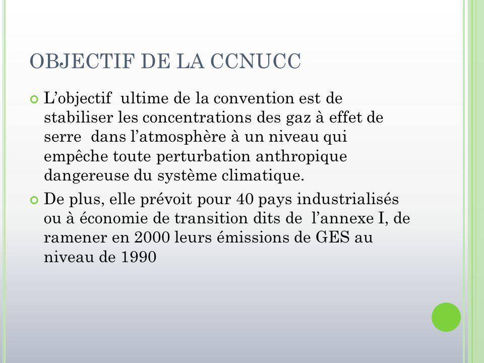 OBJECTIF DE LA CCNUCC L'objectif ultime de la convention est de stabiliser les concentrations des gaz à effet de serre dans l'atmosphère à un niveau q