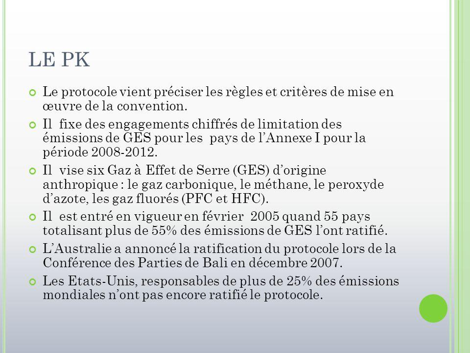 LE PK Le protocole vient préciser les règles et critères de mise en œuvre de la convention. Il fixe des engagements chiffrés de limitation des émissio
