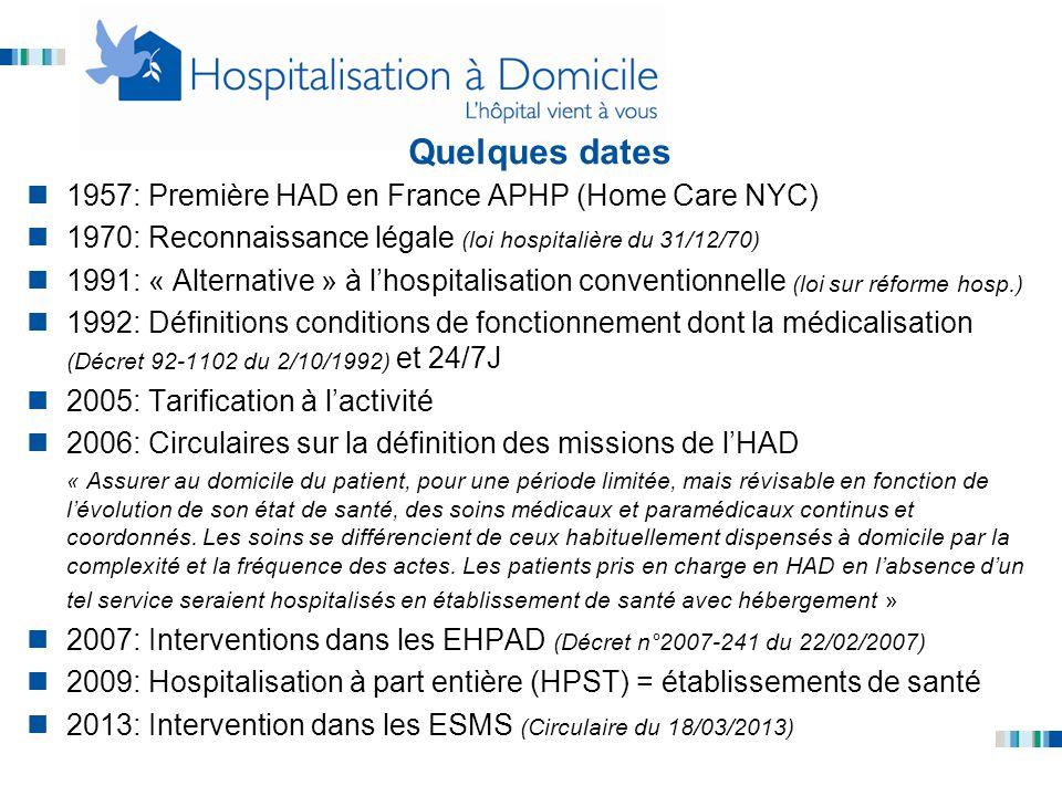 Quelques dates 1957: Première HAD en France APHP (Home Care NYC) 1970: Reconnaissance légale (loi hospitalière du 31/12/70) 1991: « Alternative » à l'