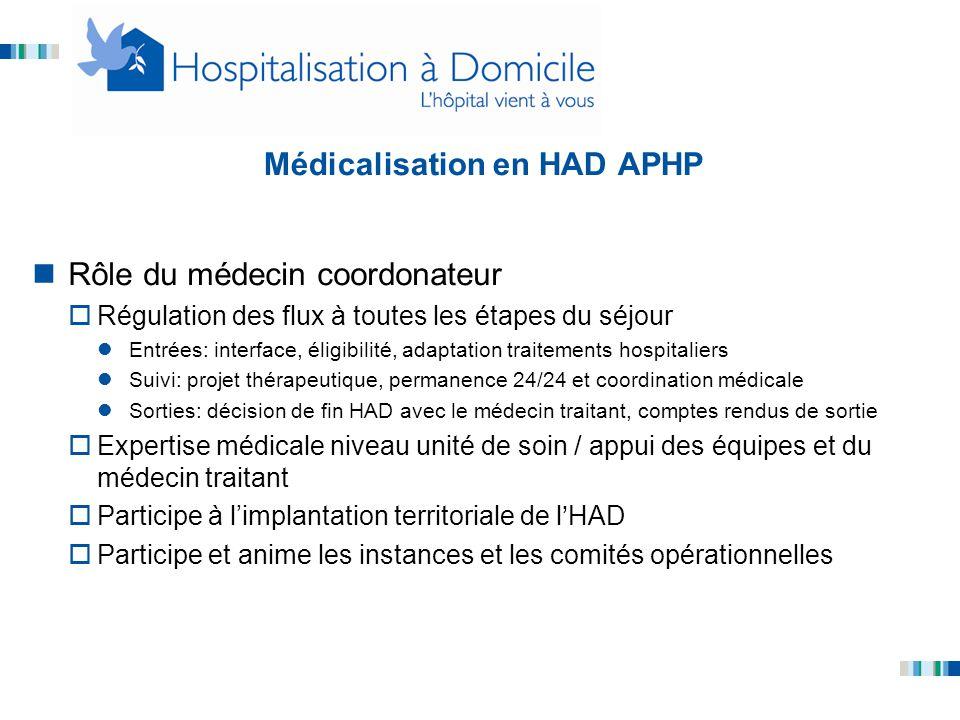 Médicalisation en HAD APHP Rôle du médecin coordonateur  Régulation des flux à toutes les étapes du séjour Entrées: interface, éligibilité, adaptatio