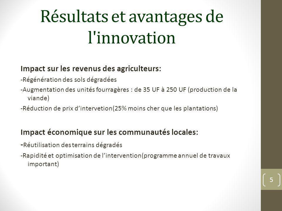 Résultats et avantages de l'innovation Impact sur les revenus des agriculteurs: -Régénération des sols dégradées -Augmentation des unités fourragères