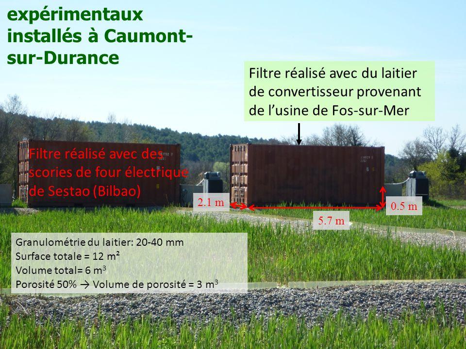 10 Les filtres à laitiers expérimentaux installés à Caumont- sur-Durance Filtre réalisé avec des scories de four électrique de Sestao (Bilbao) Filtre