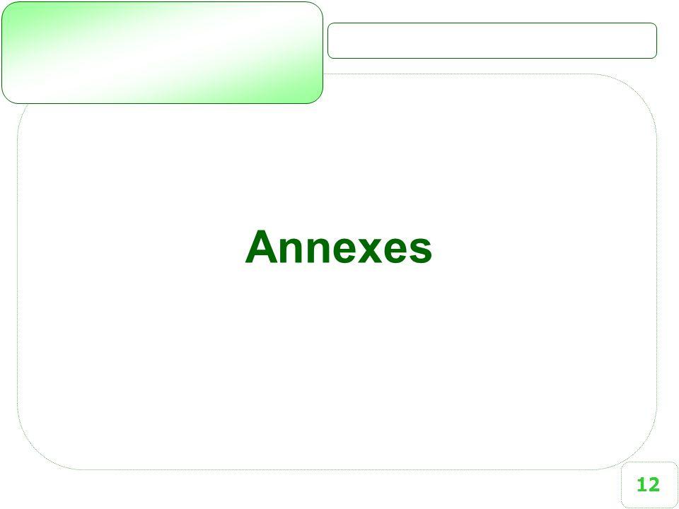 12 Annexes