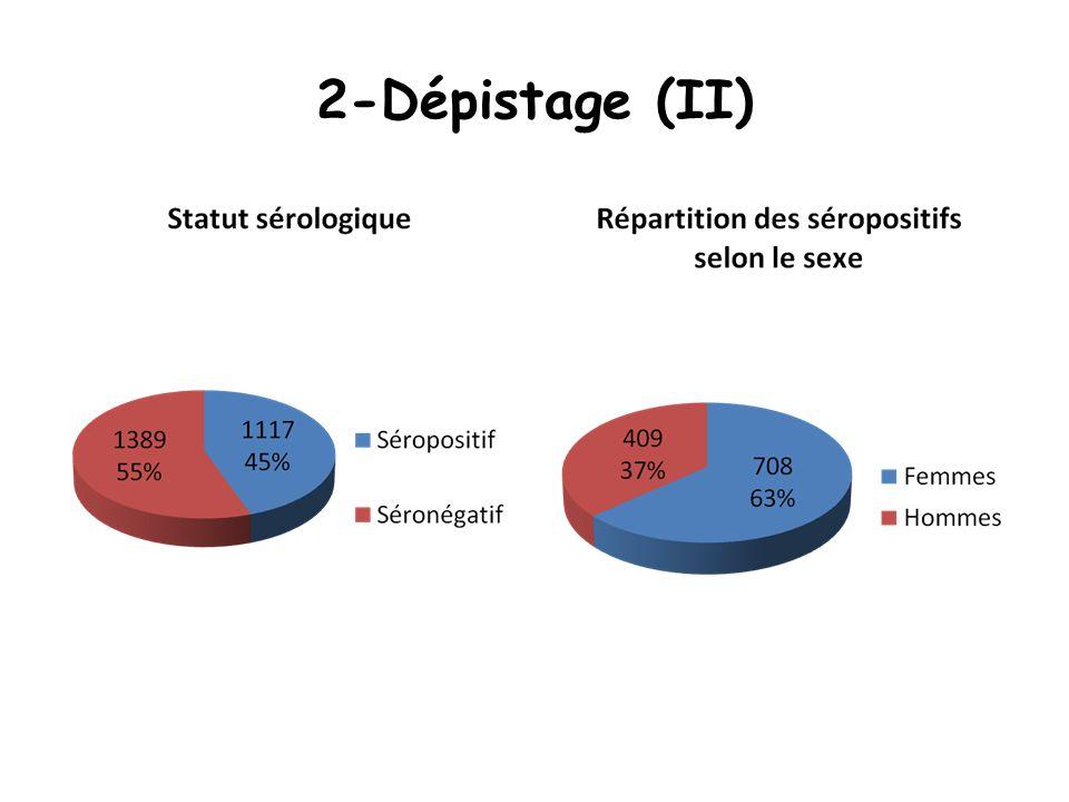 2-Dépistage (II)